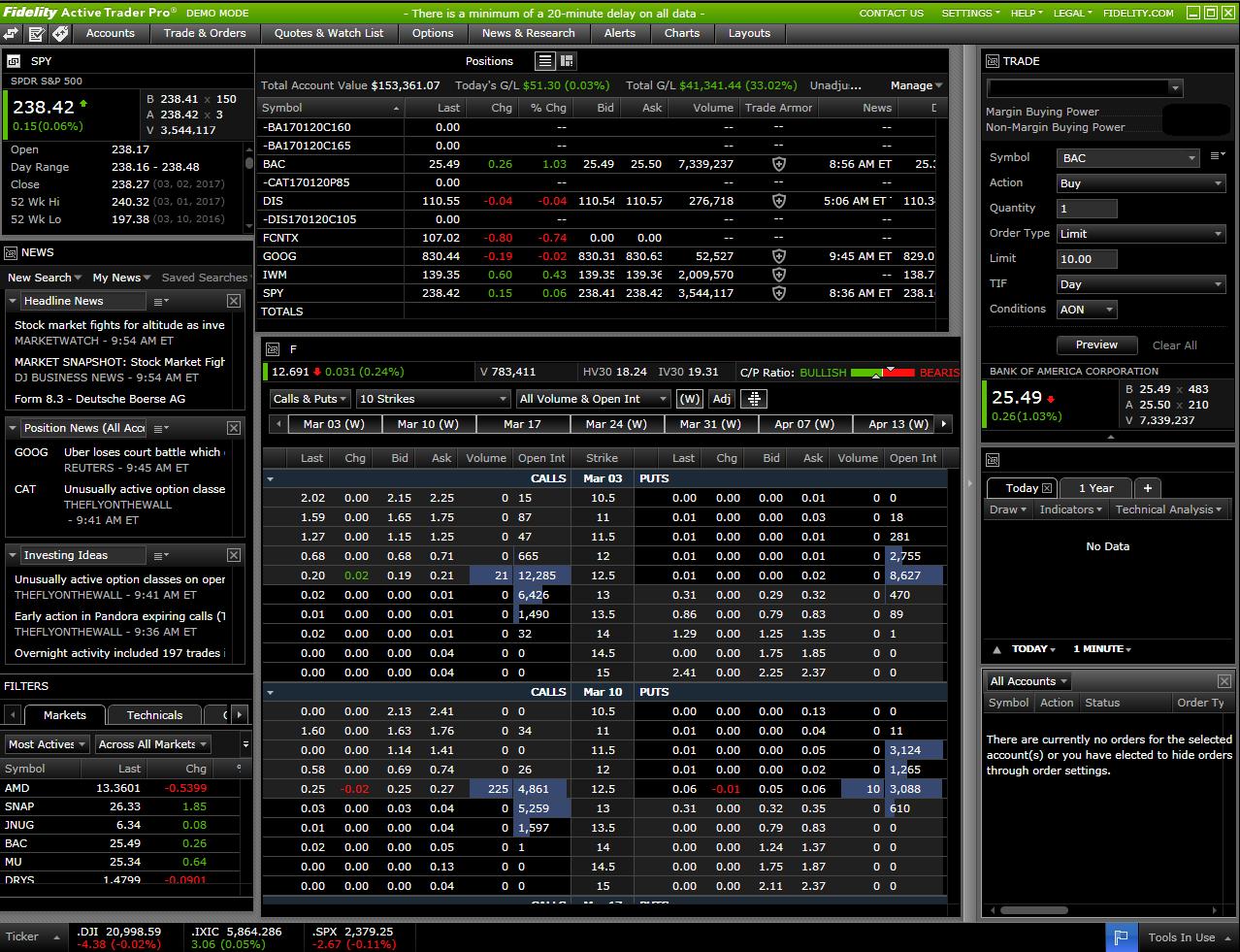 Fidelity active trader pro demo