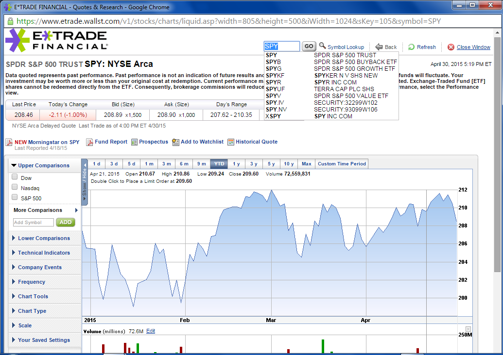ETRADE or Scottrade